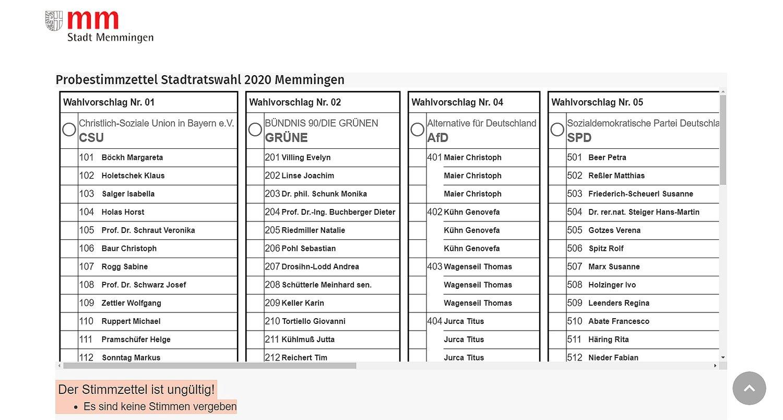 Wahlzettel kommunalwahl 2020